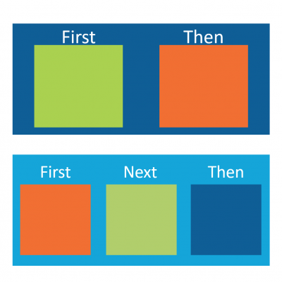 Coloured First-Then and coloured First-Next-Then Schedule Boards for student learning